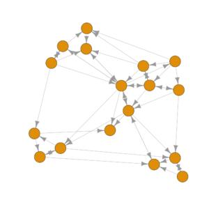 Influencer Netzwerk